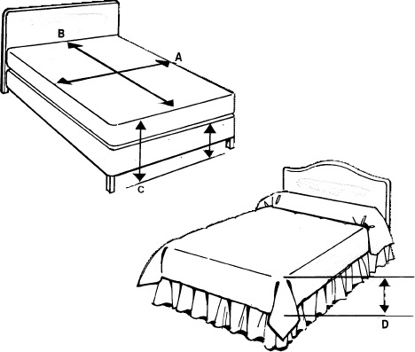 Dana Bedspreads How To Measure Custom Bedding